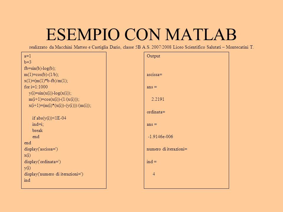 ESEMPIO CON MATLAB realizzato da Macchini Matteo e Castiglia Dario, classe 5B A.S. 2007/2008 Liceo Scientifico Salutati – Montecatini T.