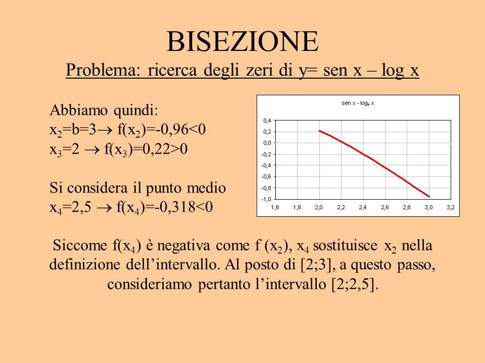 BISEZIONE Problema: ricerca degli zeri di y= sen x – log x
