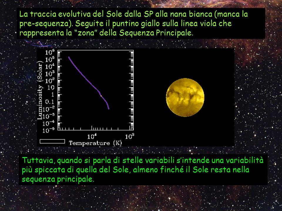 La traccia evolutiva del Sole dalla SP alla nana bianca (manca la pre-sequenza). Seguite il puntino giallo sulla linea viola che rappresenta la zona della Sequenza Principale.