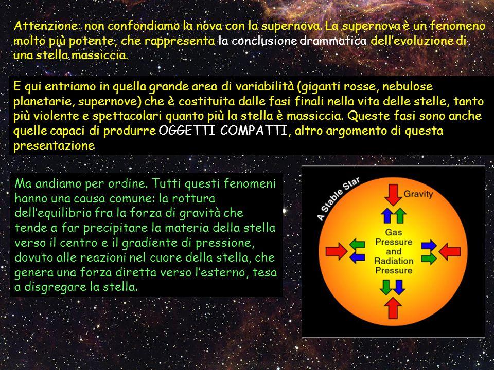 Attenzione: non confondiamo la nova con la supernova