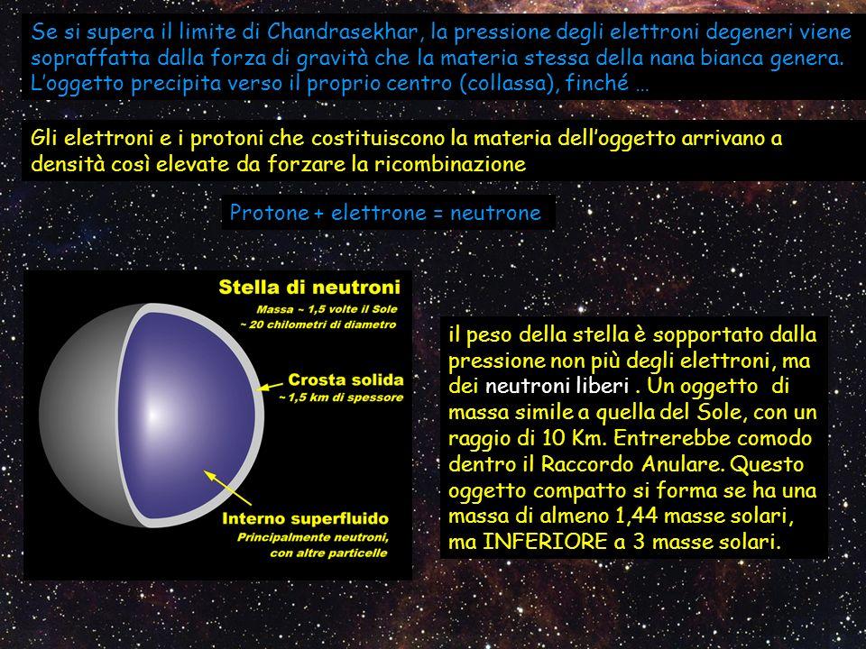 Se si supera il limite di Chandrasekhar, la pressione degli elettroni degeneri viene sopraffatta dalla forza di gravità che la materia stessa della nana bianca genera. L'oggetto precipita verso il proprio centro (collassa), finché …