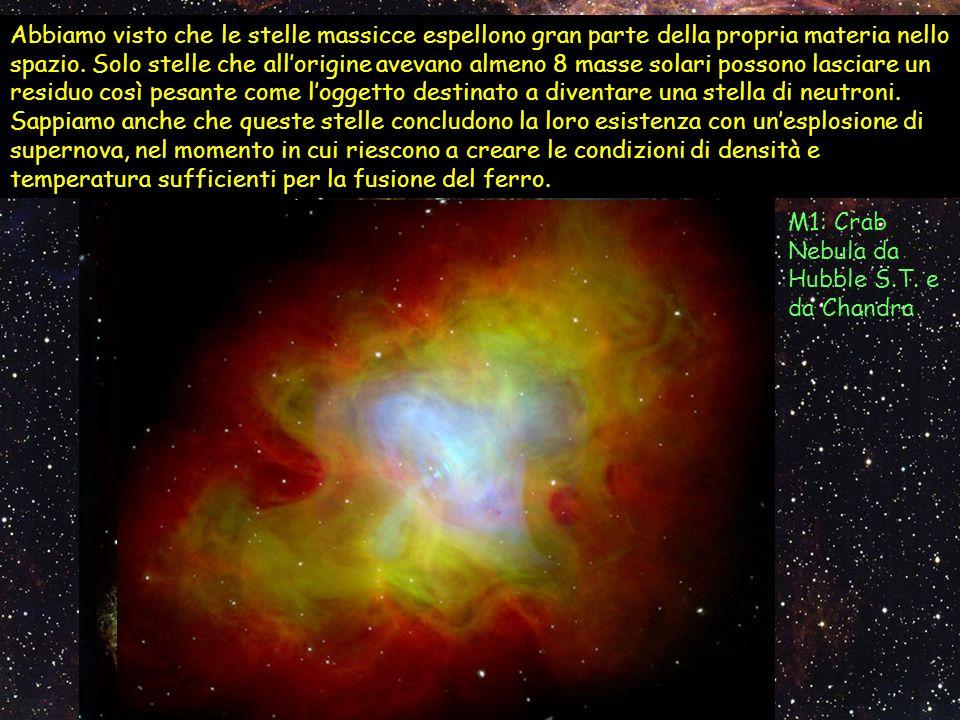 Abbiamo visto che le stelle massicce espellono gran parte della propria materia nello spazio. Solo stelle che all'origine avevano almeno 8 masse solari possono lasciare un residuo così pesante come l'oggetto destinato a diventare una stella di neutroni. Sappiamo anche che queste stelle concludono la loro esistenza con un'esplosione di supernova, nel momento in cui riescono a creare le condizioni di densità e temperatura sufficienti per la fusione del ferro.