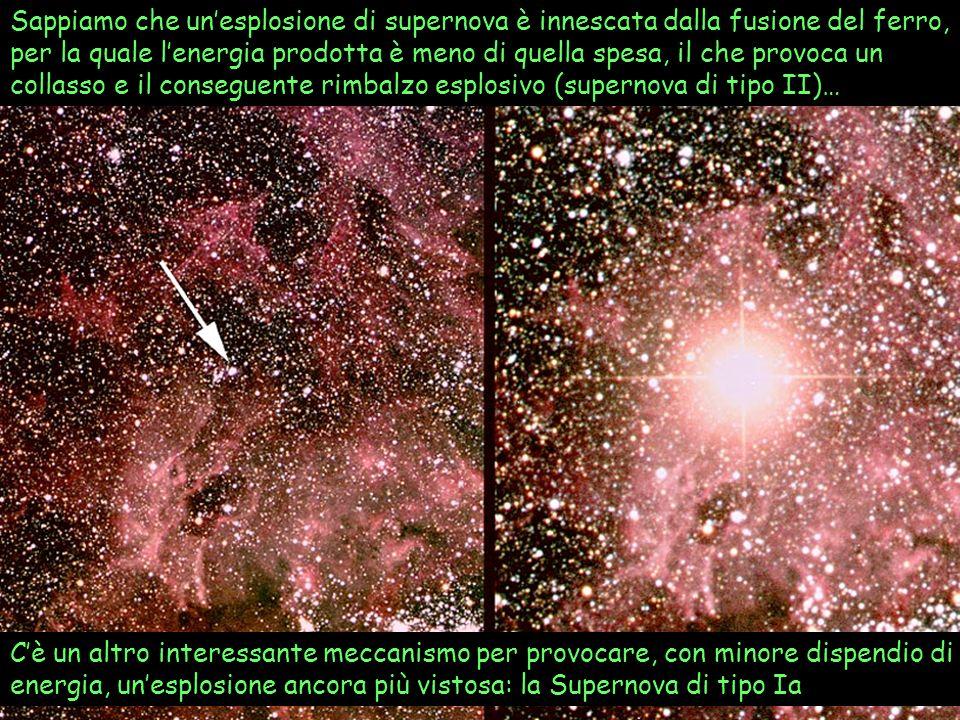 Sappiamo che un'esplosione di supernova è innescata dalla fusione del ferro, per la quale l'energia prodotta è meno di quella spesa, il che provoca un collasso e il conseguente rimbalzo esplosivo (supernova di tipo II)…