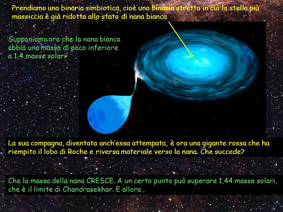 Prendiamo una binaria simbiotica, cioè una binaria stretta in cui la stella più massiccia è già ridotta allo stato di nana bianca