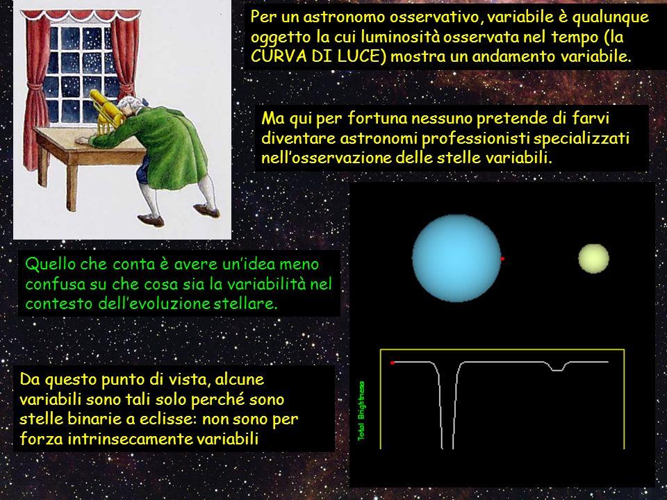Per un astronomo osservativo, variabile è qualunque oggetto la cui luminosità osservata nel tempo (la CURVA DI LUCE) mostra un andamento variabile.