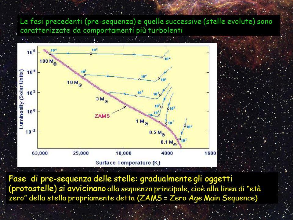 Le fasi precedenti (pre-sequenza) e quelle successive (stelle evolute) sono caratterizzate da comportamenti più turbolenti