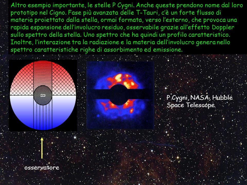 Altro esempio importante, le stelle P Cygni