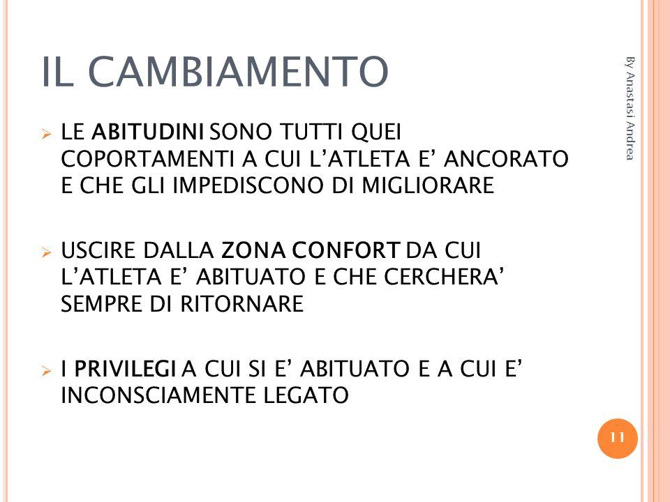 IL CAMBIAMENTO By Anastasi Andrea. LE ABITUDINI SONO TUTTI QUEI COPORTAMENTI A CUI L'ATLETA E' ANCORATO E CHE GLI IMPEDISCONO DI MIGLIORARE.
