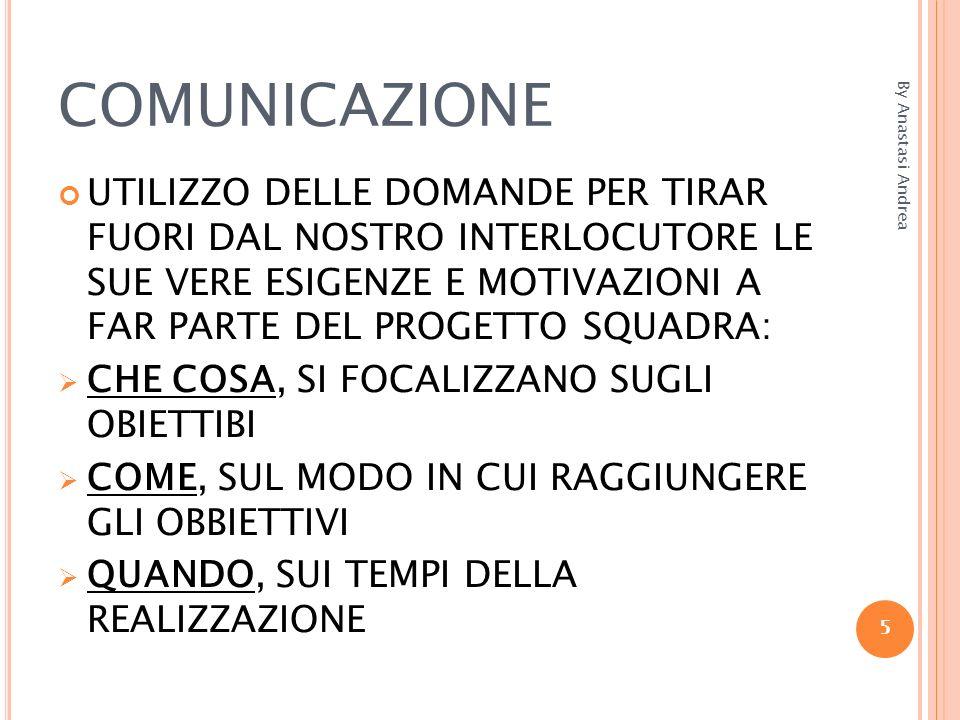 COMUNICAZIONE By Anastasi Andrea.