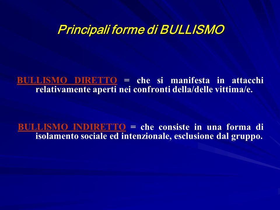 Principali forme di BULLISMO