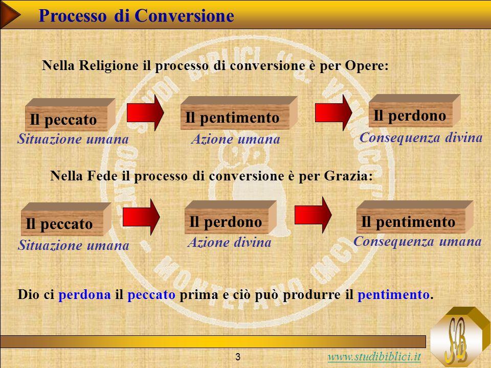 Processo di Conversione