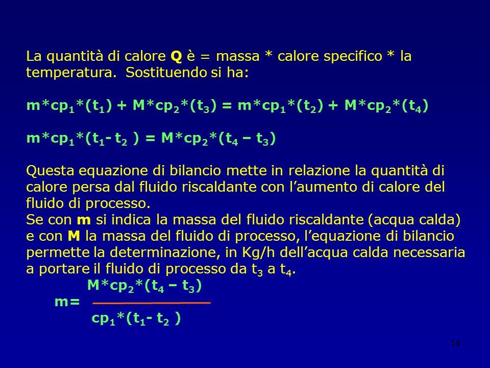 m*cp1*(t1) + M*cp2*(t3) = m*cp1*(t2) + M*cp2*(t4)