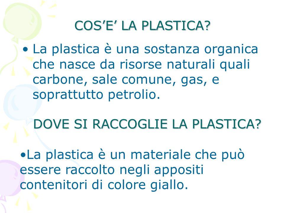 COS'E' LA PLASTICA La plastica è una sostanza organica che nasce da risorse naturali quali carbone, sale comune, gas, e soprattutto petrolio.