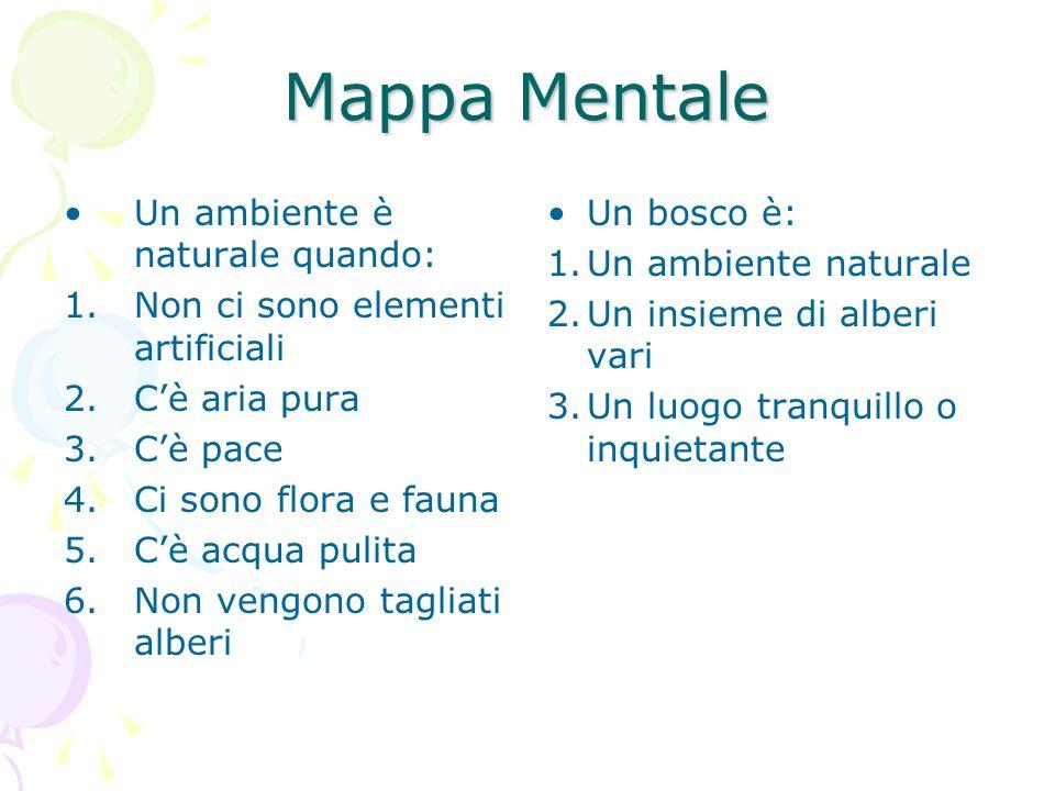 Mappa Mentale Un ambiente è naturale quando: