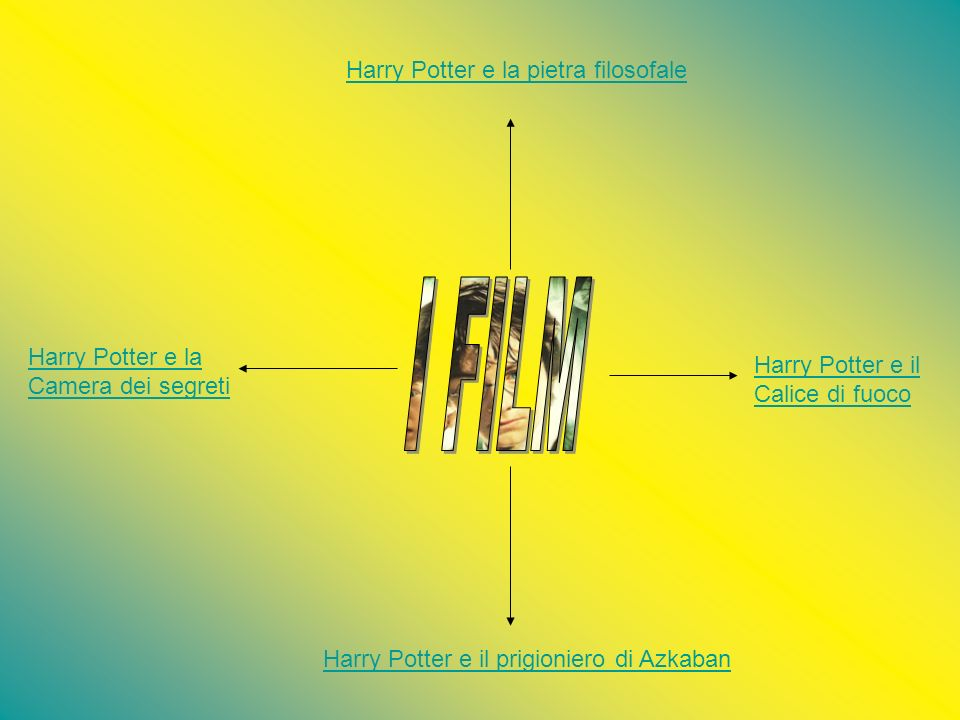 I FILM Harry Potter e la pietra filosofale