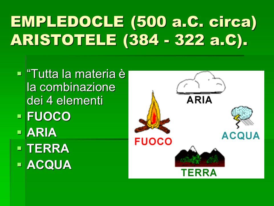EMPLEDOCLE (500 a.C. circa) ARISTOTELE (384 - 322 a.C).