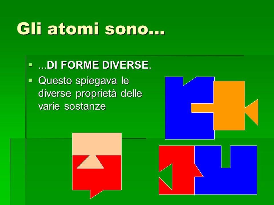 Gli atomi sono… ...DI FORME DIVERSE.