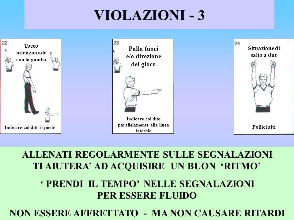 VIOLAZIONI - 3 Tocco intenzionale con la gamba. Indicare col dito il piede. Palla fuori e/o direzione del gioco.