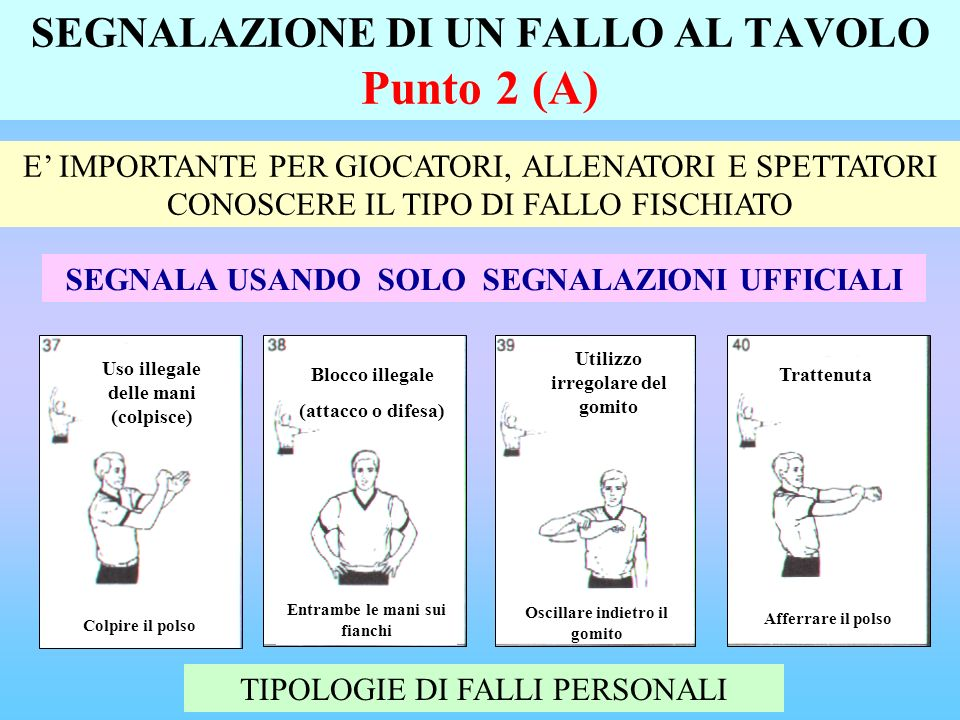 SEGNALAZIONE DI UN FALLO AL TAVOLO Punto 2 (A)