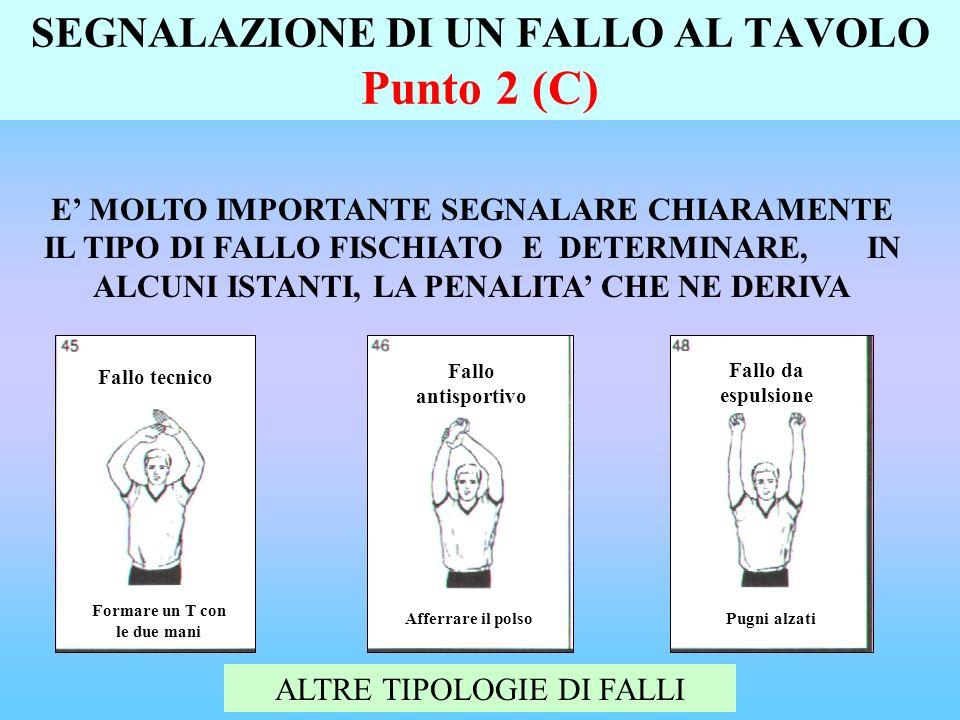 SEGNALAZIONE DI UN FALLO AL TAVOLO Punto 2 (C)