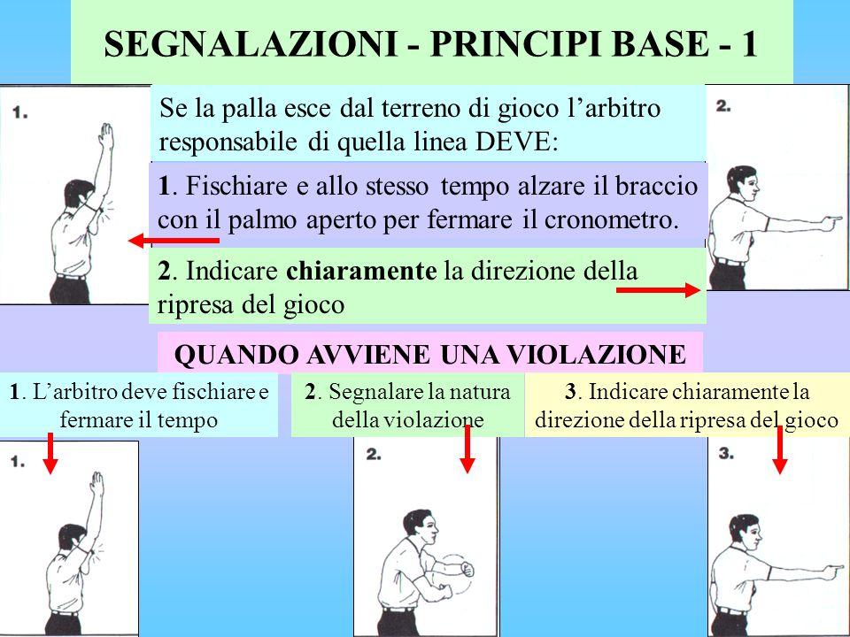 SEGNALAZIONI - PRINCIPI BASE - 1