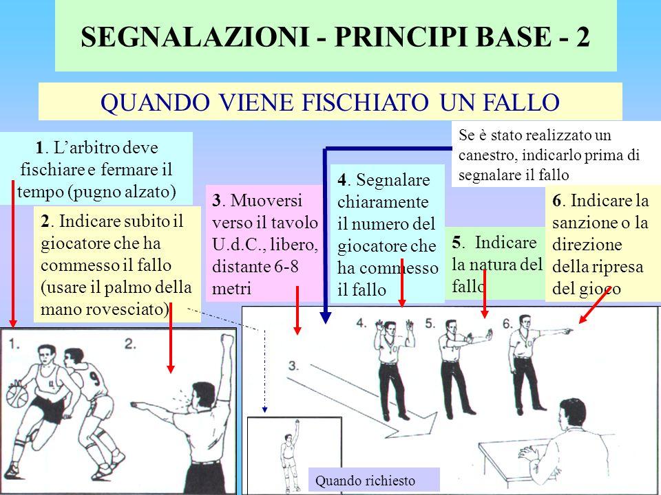 SEGNALAZIONI - PRINCIPI BASE - 2
