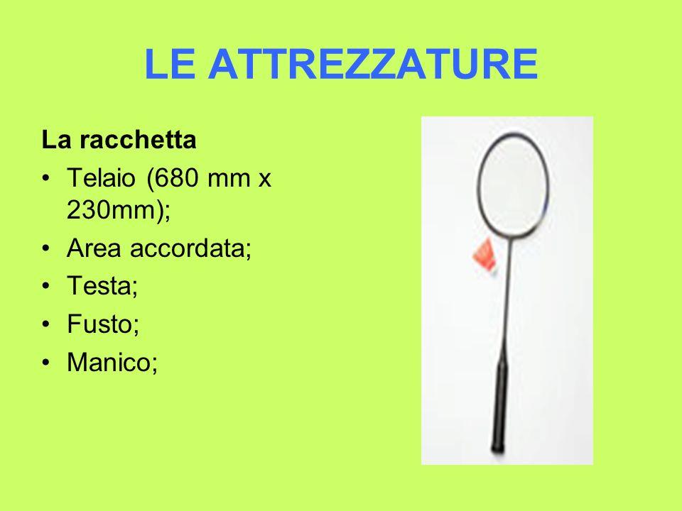 LE ATTREZZATURE La racchetta Telaio (680 mm x 230mm); Area accordata;