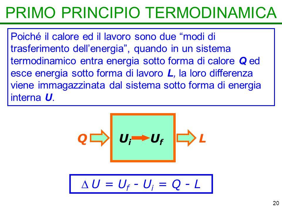 PRIMO PRINCIPIO TERMODINAMICA