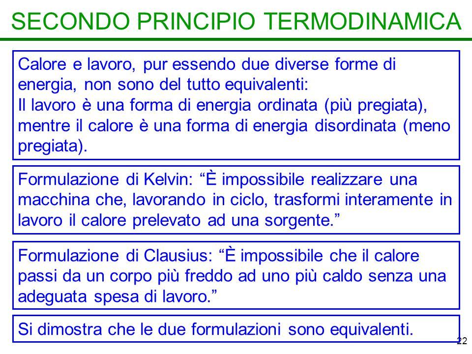 SECONDO PRINCIPIO TERMODINAMICA