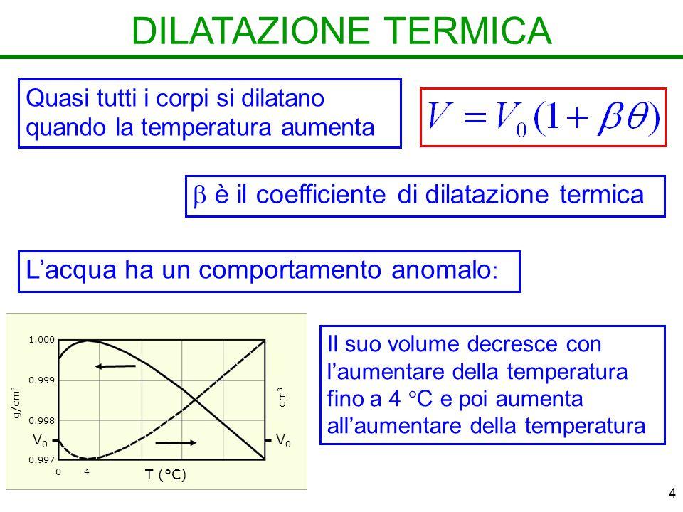 DILATAZIONE TERMICA  è il coefficiente di dilatazione termica