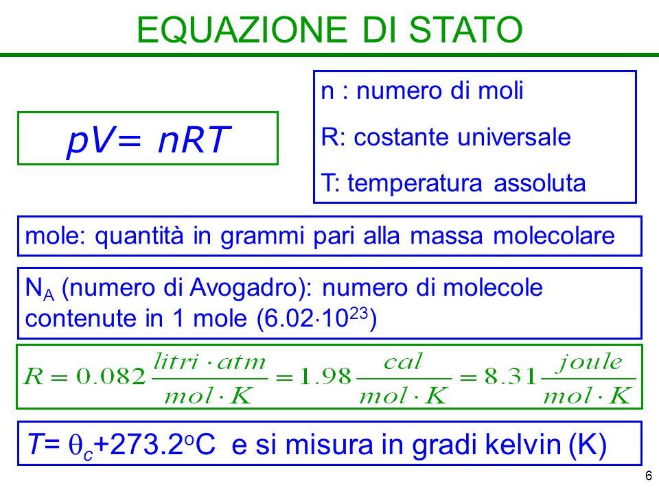 EQUAZIONE DI STATO pV= nRT