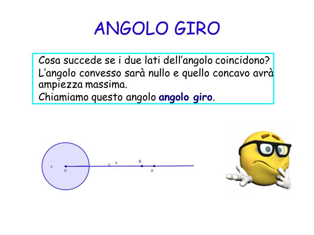 ANGOLO GIRO Cosa succede se i due lati dell'angolo coincidono