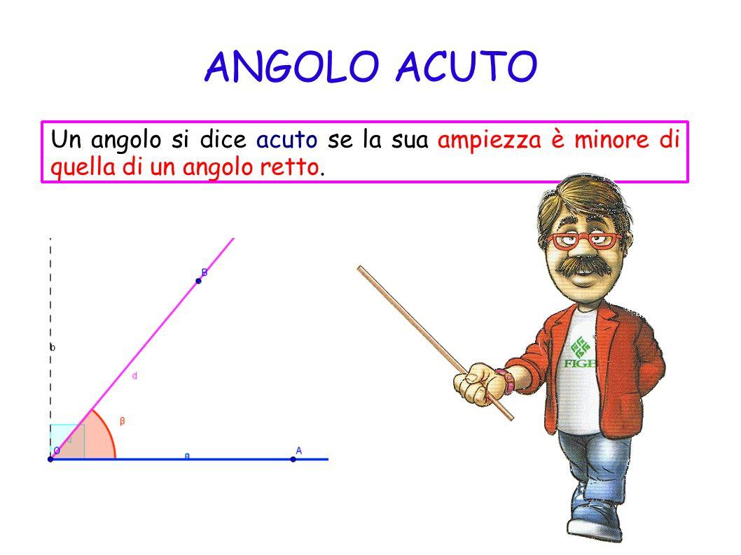 ANGOLO ACUTO Un angolo si dice acuto se la sua ampiezza è minore di quella di un angolo retto.