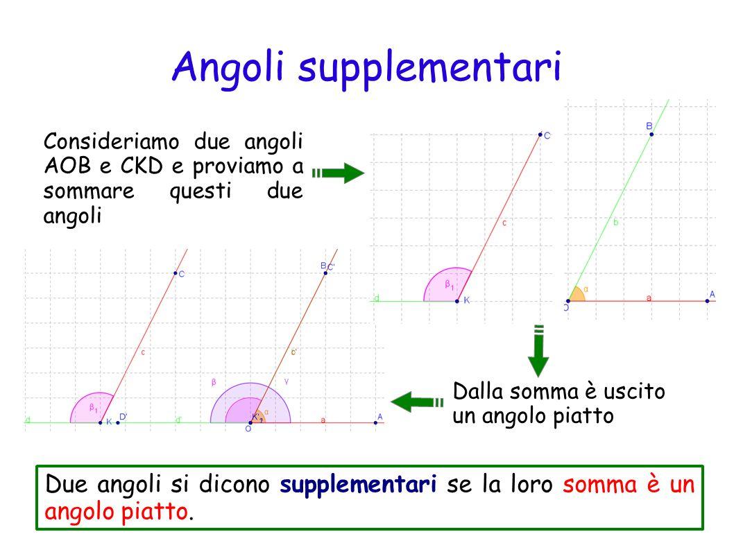 Angoli supplementari Consideriamo due angoli AOB e CKD e proviamo a sommare questi due angoli. Dalla somma è uscito.