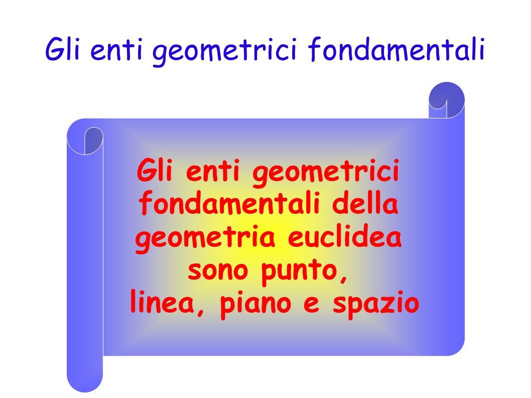 Gli enti geometrici fondamentali