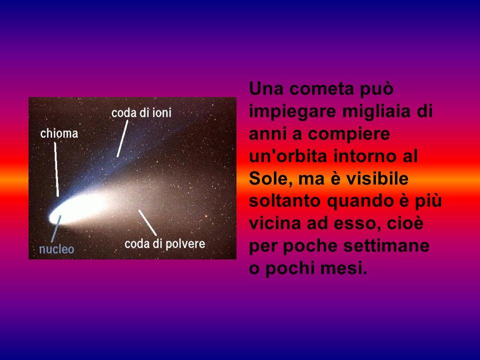 Una cometa può impiegare migliaia di anni a compiere un orbita intorno al Sole, ma è visibile soltanto quando è più vicina ad esso, cioè per poche settimane o pochi mesi.