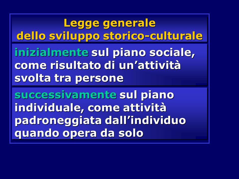 Legge generale dello sviluppo storico-culturale