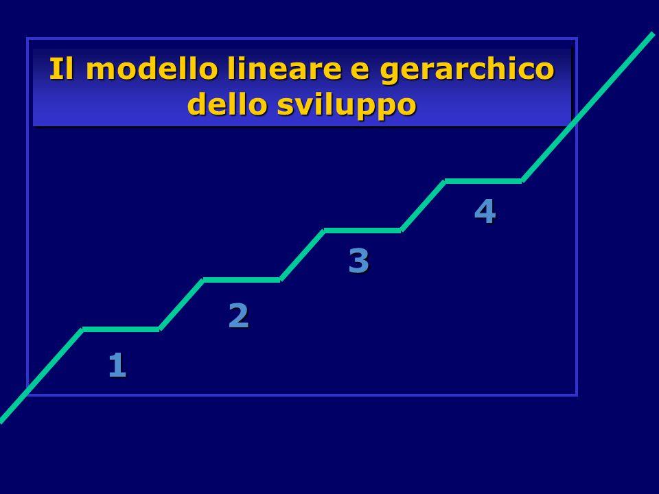 Il modello lineare e gerarchico dello sviluppo