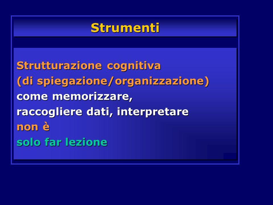 Strumenti Strutturazione cognitiva (di spiegazione/organizzazione) come memorizzare, raccogliere dati, interpretare non è solo far lezione.