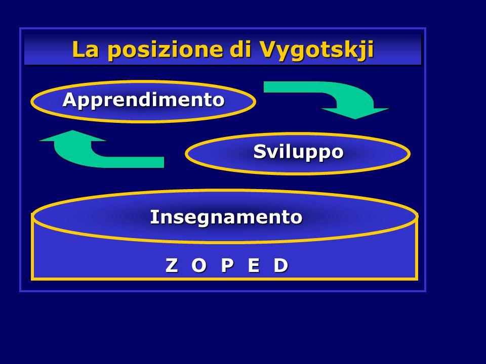 La posizione di Vygotskji