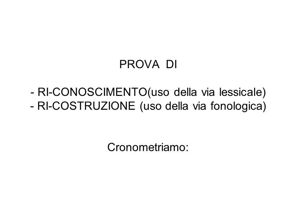 PROVA DI - RI-CONOSCIMENTO(uso della via lessicale) - RI-COSTRUZIONE (uso della via fonologica) Cronometriamo: