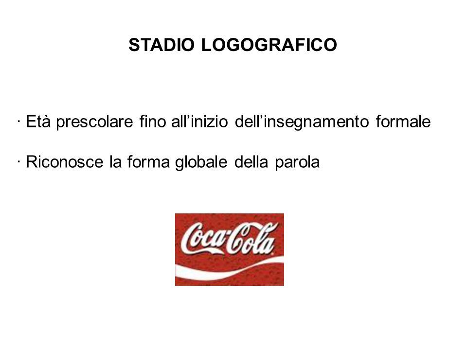 STADIO LOGOGRAFICO · Età prescolare fino all'inizio dell'insegnamento formale · Riconosce la forma globale della parola