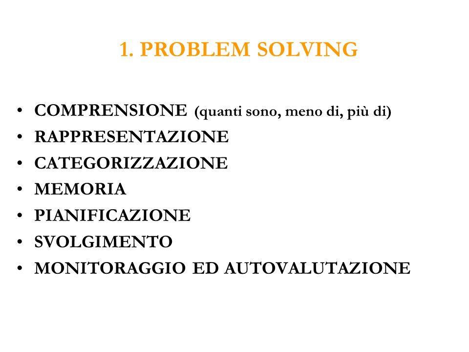 1. PROBLEM SOLVING COMPRENSIONE (quanti sono, meno di, più di)