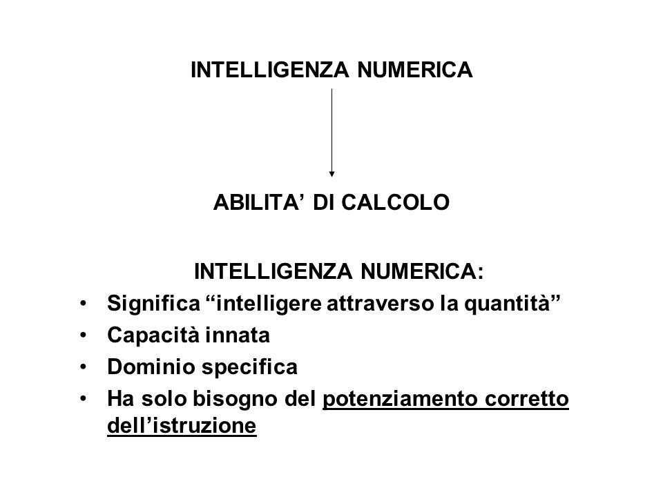 INTELLIGENZA NUMERICA ABILITA' DI CALCOLO