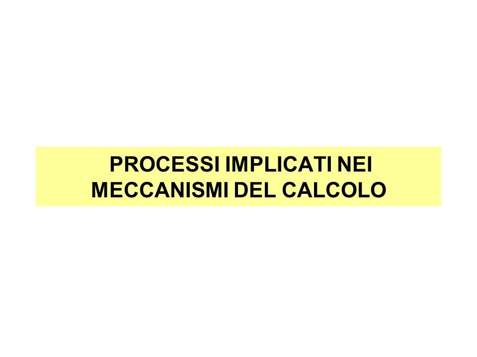 PROCESSI IMPLICATI NEI MECCANISMI DEL CALCOLO