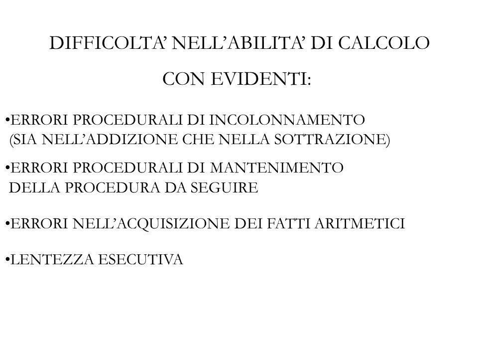 DIFFICOLTA' NELL'ABILITA' DI CALCOLO