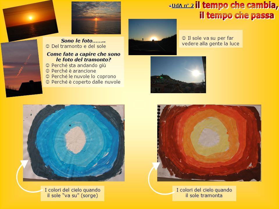 Come fate a capire che sono le foto del tramonto