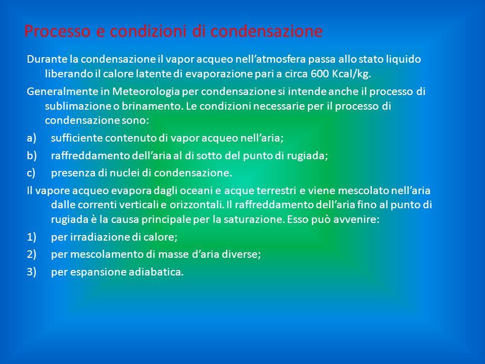 Processo e condizioni di condensazione