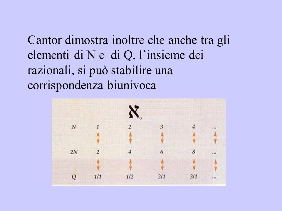 Cantor dimostra inoltre che anche tra gli elementi di N e di Q, l'insieme dei razionali, si può stabilire una corrispondenza biunivoca