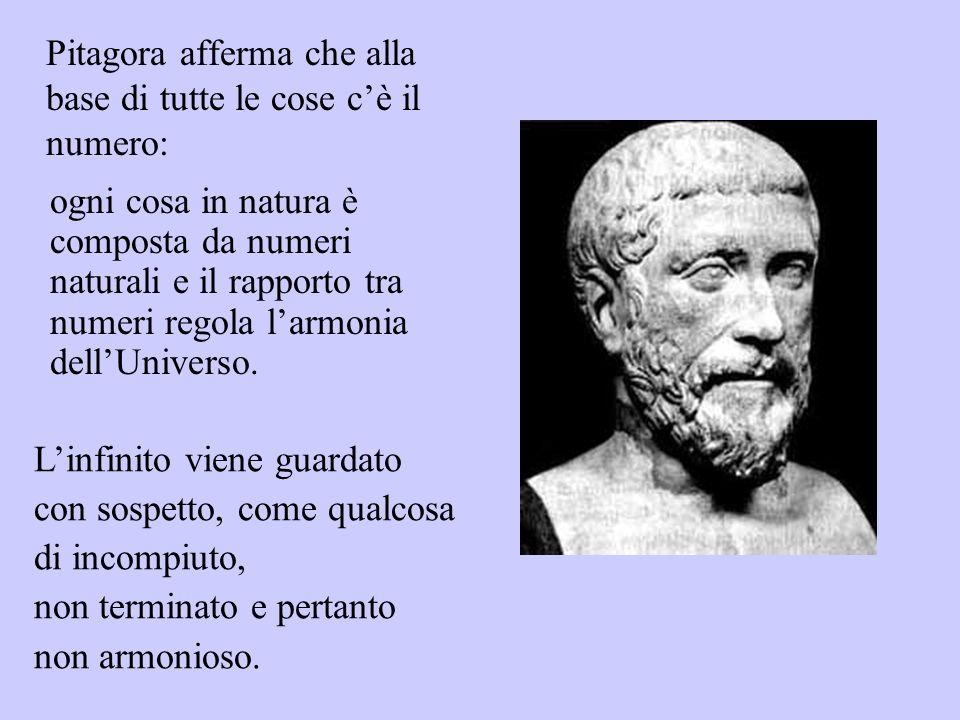 Pitagora afferma che alla base di tutte le cose c'è il numero: